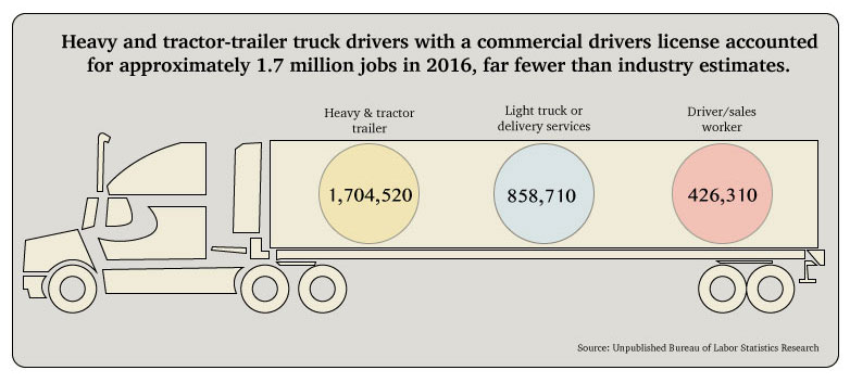 driver jobs graphic