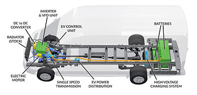LightningElectric Ford Transit chassis.